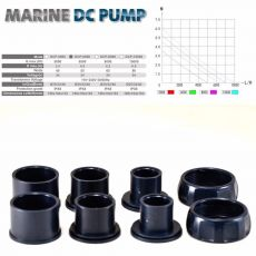 Pompa recirculare apa Jebao/Jecod DCP 3500