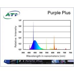 Neon/Tub acvariu ATI Purple Plus 80 Watt Aquaristik T5