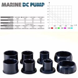 Pompa recirculare apa Jebao/Jecod DCP 3500