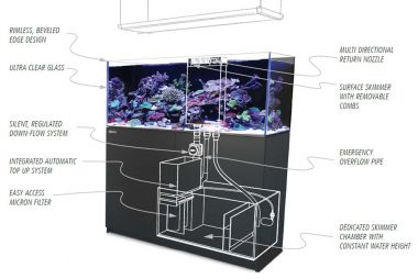 Red Sea Reefer 300 XL Deluxe ( 2 x ReefLED 90, mounting arms)